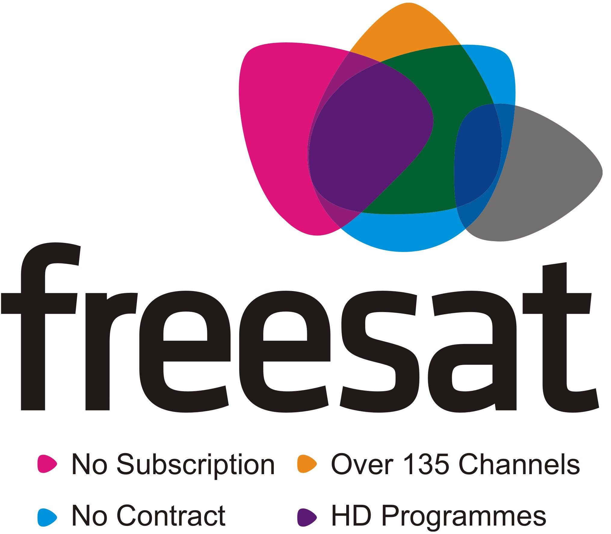 Freesat HD / Freesat HD + installation SatFocus