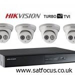 CCTV Packages SatFocus