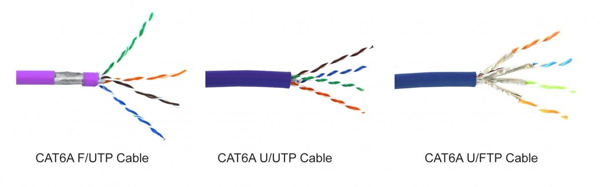 CAT6A_F_UTP_Cable