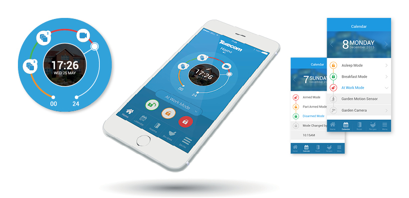 Texecom Alarm Systems SatFocus